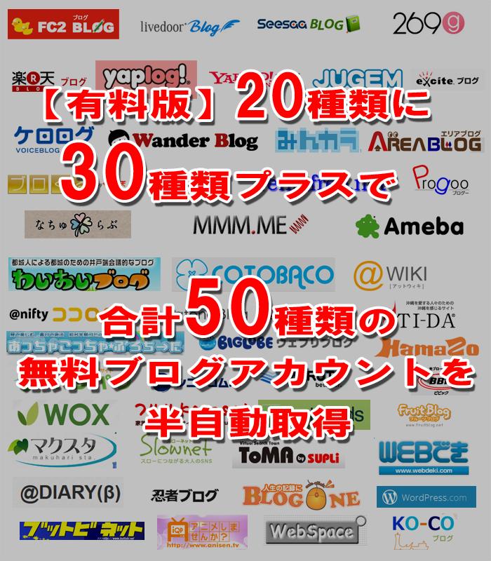 blog50